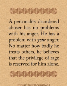 Anger Entitlement